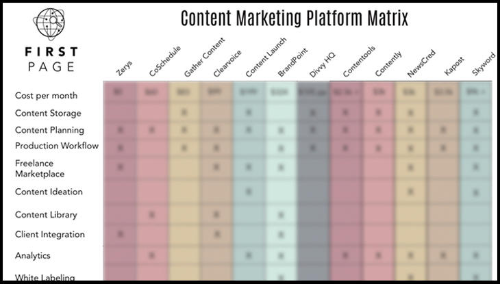 Content Marketing Matrix LP Image-1