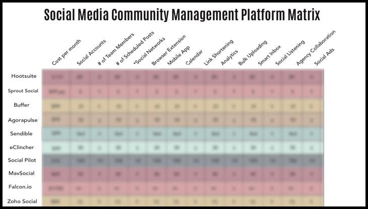 Social Media Matrix LP image